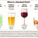 Alcohol: Not Gender-Neutral